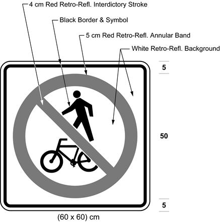 Illustration of sign with pedestrian and bicycle symbols inside red interdictory symbol on white background.
