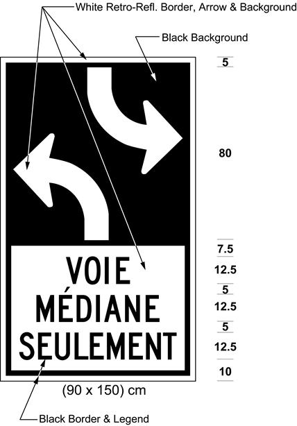 Illustration of sign with white arrows curving left from bottom of sign and right from top, text VOIE MÉDIANE SEULEMENT.