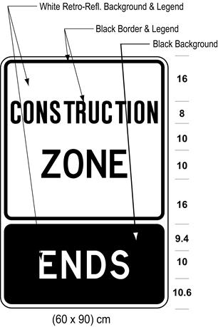 Illustration of sign with text CONSTRUCTION ZONE above tab sign with white text ENDS on black background.