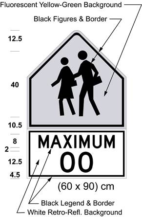 Illustration of Figure A - sign with symbol of 2 children above text MAXIMUM 00.