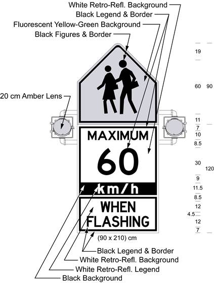 Illustration of sign with 2 lenses and symbol of 2 children above text MAXIMUM 60 km/h WHEN FLASHING.