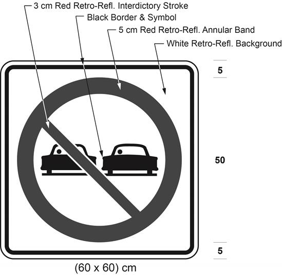 Illustration of sign with symbol of car passing another car inside red interdictory symbol on white background.