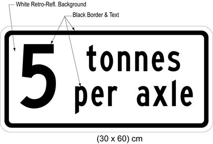 Illustration of tab sign with text 5 tonnes per axle.
