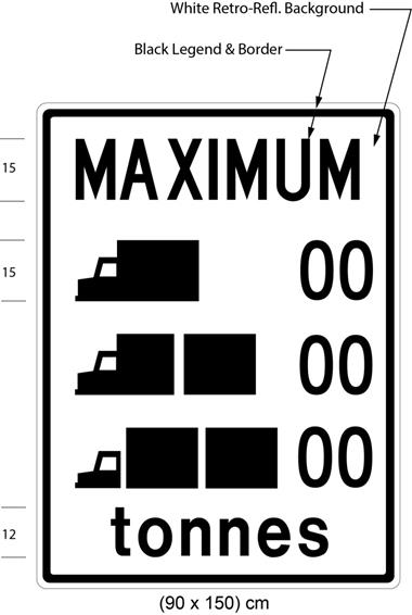 Illustration of sign with text MAXIMUM tonnes and three rows of trucks of different sizes, each next to text 00.