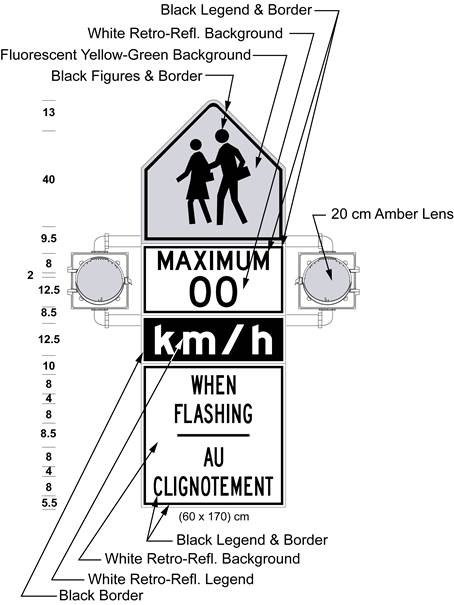 Illustration of Figure C - sign with 2 lenses and 2 children above text MAXIMUM 00 km/h WHEN FLASHING / AU CLIGNOTEMENT.