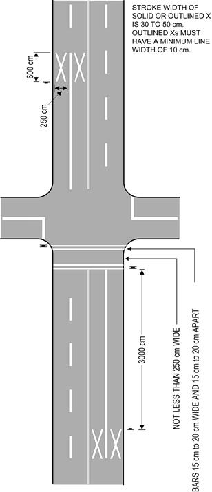 Diagram of pavement markings for pedestrian crossover at highway intersection.