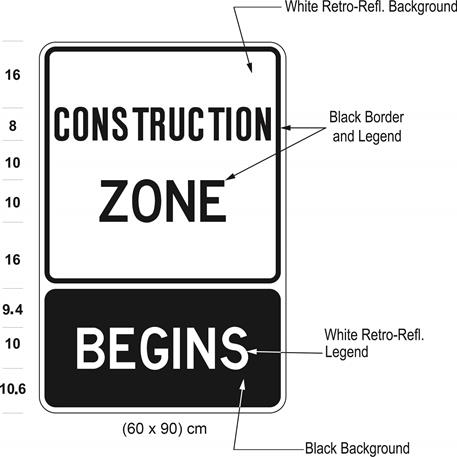 Illustration of sign with text CONSTRUCTION ZONE above tab sign with white text BEGINS on black background.