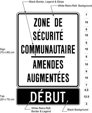 Illustration of sign with text ZONE DE SÉCURITÉ COMMUNAUTAIRE / AMENDES AUGMENTÉES and DÉBUT.