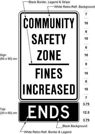 Illustration of sign with text COMMUNITY SAFETY ZONE / FINES INCREASED and ENDS.