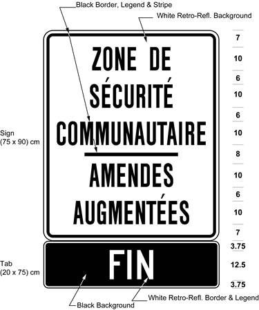 Illustration of sign with text ZONE DE SÉCURITÉ COMMUNAUTAIRE / AMENDES AUGMENTÉES and FIN.