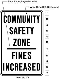 Illustration of sign with text COMMUNITY SAFETY ZONE / FINES INCREASED.