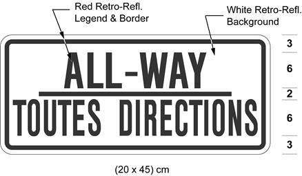Illustration of tab sign with red text ALL-WAY / TOUTES DIRECTIONS on white background with red border.