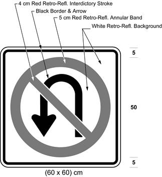 Illustration of sign with a no U turn symbol.