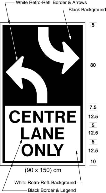 Illustration of sign with white arrows curving left from bottom of sign and right from top with text CENTRE LANE ONLY.